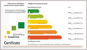 certificato_CasaClima
