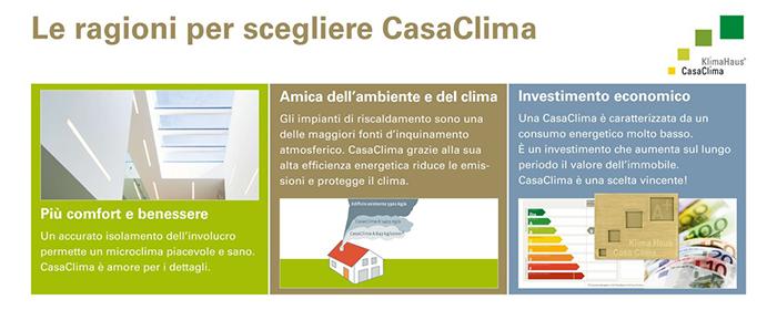 vantaggi-CasaClima